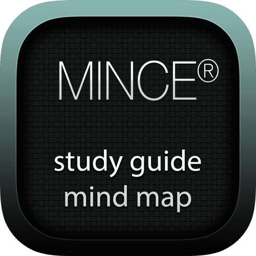 Maturity INcrements IN Controlled Environments (MINCE) interactive study guide mind map logo