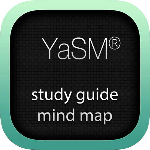 Yet Another Service Management Model (YaSM) interactive study guide mind map logo