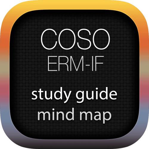 COSO Enterprise Risk Management (ERM) Integrated Framework (IF) interactive study guide mind map logo
