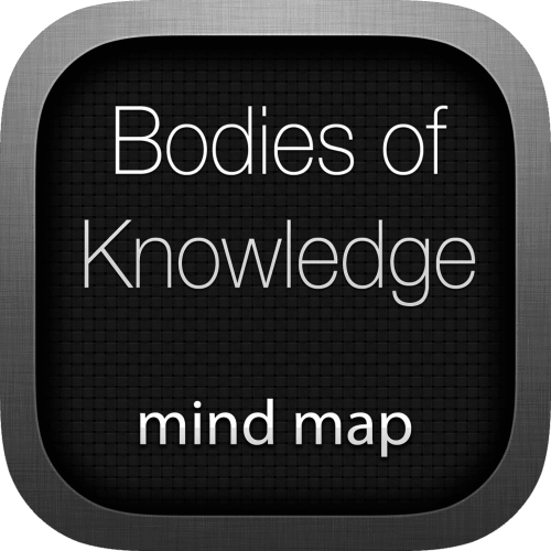 Bodies of Knowledge interactive mind map logo