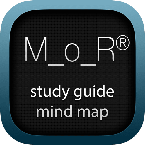 Management of Risk (M_o_R) interactive study guide mind map logo