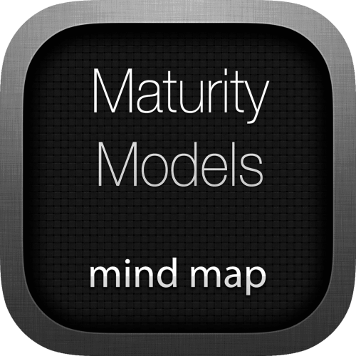 Maturity Models interactive mind map logo