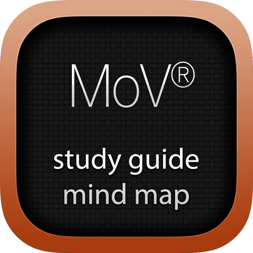 Management of Value (MoV) interactive study guide mind map logo