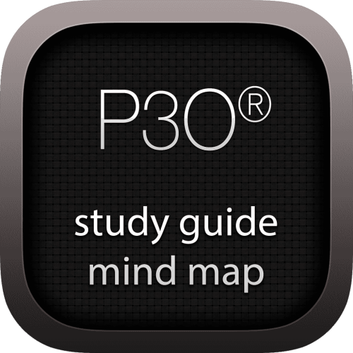 Portfolio Programme and Project Offices (P3O) interactive study guide mind map logo
