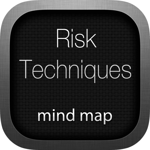 Risk Techniques interactive mind map logo